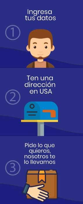 Envios-de-Miami-a-Colombia-quiero-un-casillero-en-usa-3-pasos
